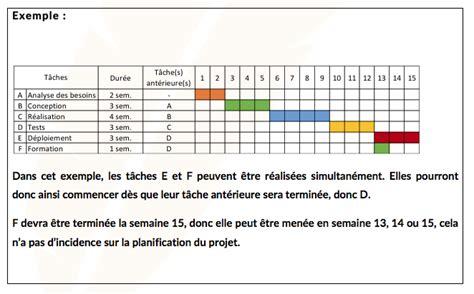 exemple de diagramme de gantt d un projet informatique planification sp 233 sig stmg
