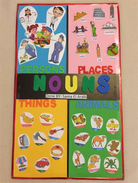 good themes for english projects english project nouns school projects pinterest