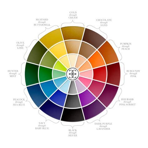 color pairing tool color wheel english ise m makeup