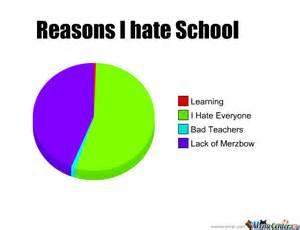 I Hate School Meme - reasons i hate school by abomination meme center