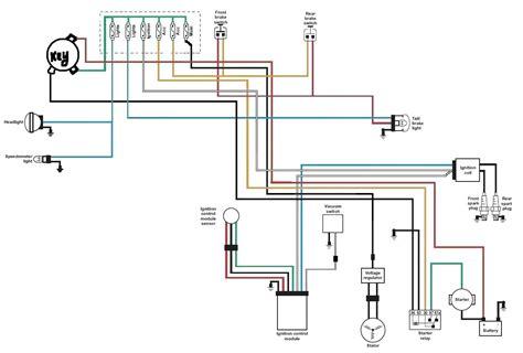 2002 harley 883 sportster wiring diagram wiring diagram