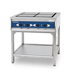 futura cast metos manufacturing professional kitchen equipment