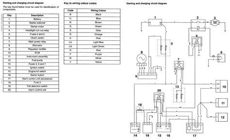 Motorrad Batterie Kaputt by Motorrad Batterie Oder Laderegler Oder Lima Was Ist