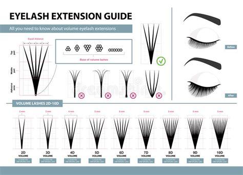 Guide Book Eyelash Extension Eyelash Extension Guide Volume Eyelash Extensions 2d