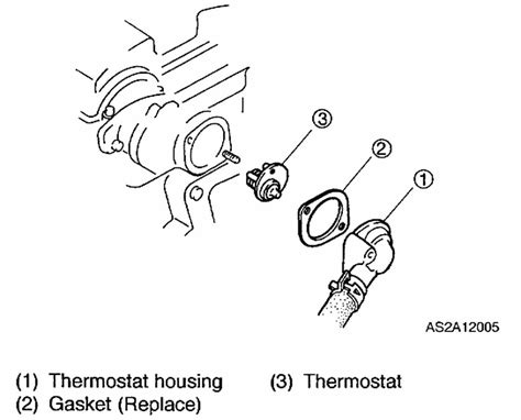 service manual thermostat replacement 2008 kia rio service manual how to change thermostat service manual how to replace thermostat 2007 kia rio motorad engine coolant thermostat fits
