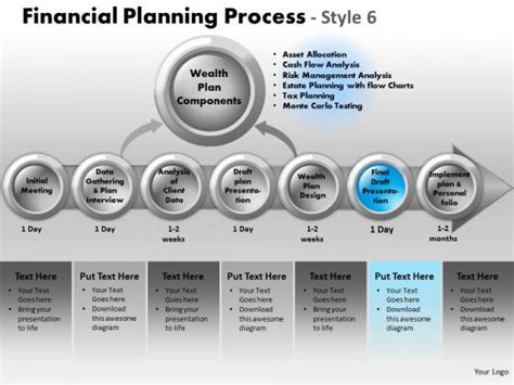 financial planning presentation template 32 best