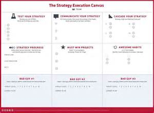 strategic project plan template implementation plan template easy to use steps exle