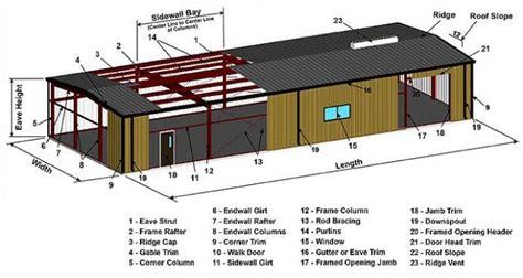 B 226 Timents Pr 233 Fabriqu 233 S D Entrep 244 T D Atelier De Garage