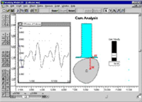 visitor pattern collision detection working model 2d 2d kinematics dynamics software