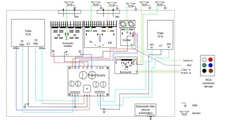 making home theater  surround amplifier power amplifier