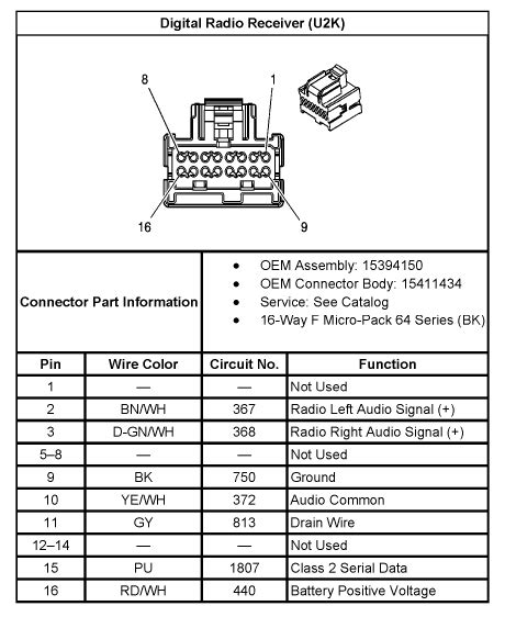 wiring diagram  pin outs   audio