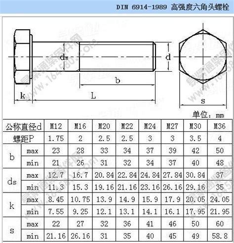 Celana Cowok Model Standart Size 39 42 hexagon high strength steel structure bolt products