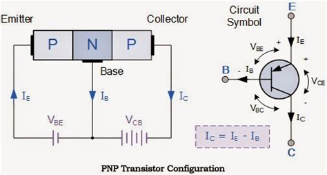 what is pnp resistor basics types and applications of transistors techno genius