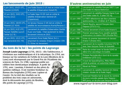 Calendrier 5 Juillet 1985 Le Calendrier Spatial Et Astronomique De Juillet De La