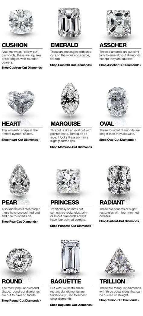 buying pattern meaning best 25 engagement ring cuts ideas on pinterest diamond
