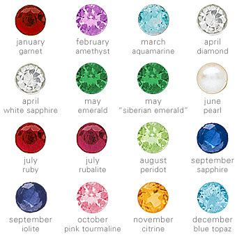birth colors the symbolism of birthstone gemstones paranormal place