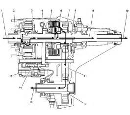 exploded view of np246 performancetrucks net forums