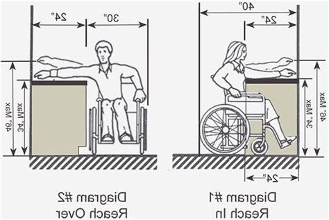 ada bathroom counter height ada countertop height requirements luxury stain ada