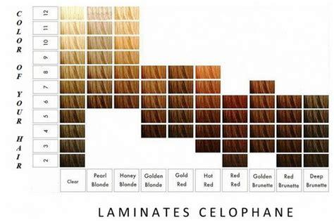 redken chromatics color chart redken hair color chart hair color chart