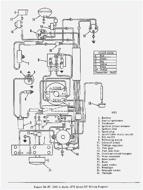 1975 harley davidson golf cart wiring diagram wiring diagram