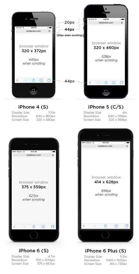 25 best ideas about iphone 6 screen size on iphone screen size iphone 7 size and