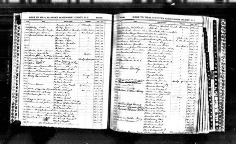 Michigan Birth Records Index Index To Vital Statistics Montgomery County Carolina 183 Riches Of Central Florida