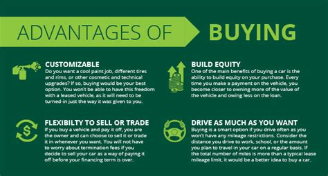 lease vs buy house lease versus buy decision forex trading