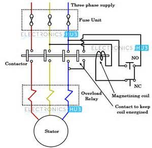 dol starter wiring diagram starting characteristics on magnetic starter wiring diagram wiring