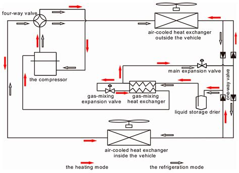 goodman heat defrost cycle wiring diagram payne air
