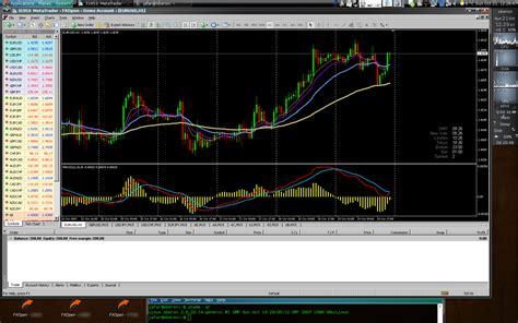 forex fix tutorial get metatrader 4 working under linux forex trading