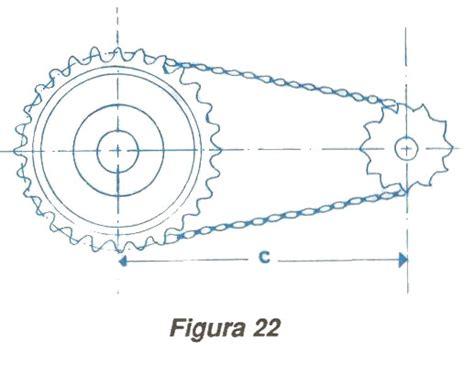calculo de cadenas y catarinas metalmec 193 nica 7 montaje de ruedas dentadas para cadenas