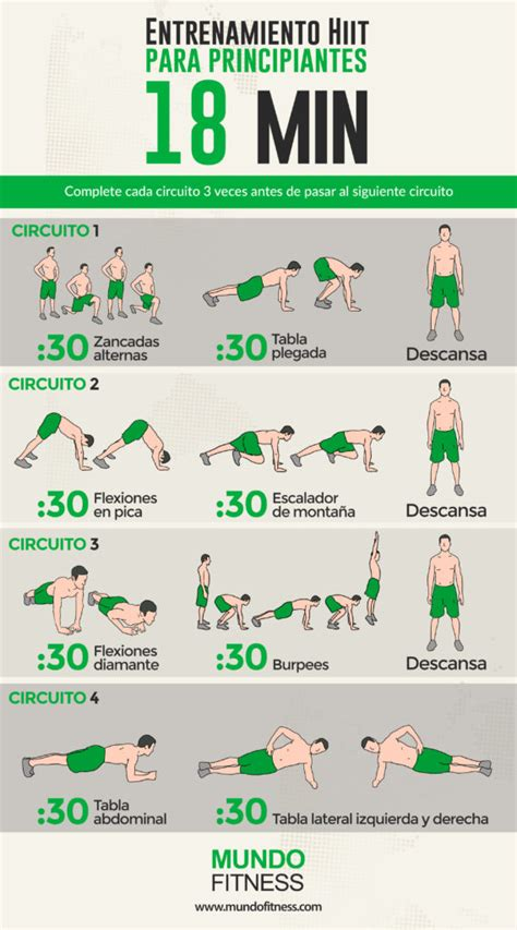 plan de ejercicios para adelgazar en casa entrenamiento hiit para principiantes rutina para adelgazar