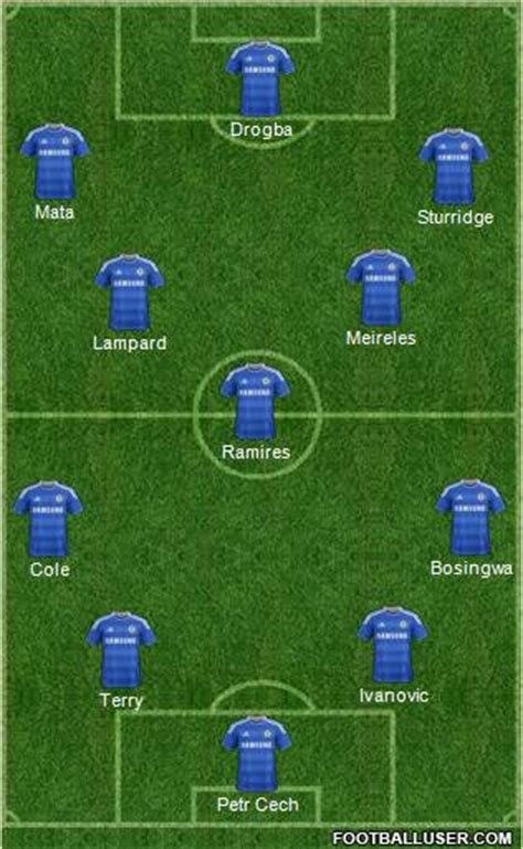 chelsea x1 chelsea vs everton preview key stats predicted team