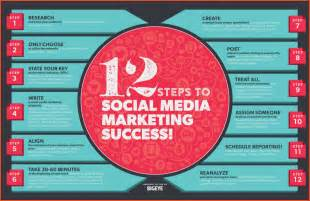 social marketing template social media marketing plan template proposalsheet