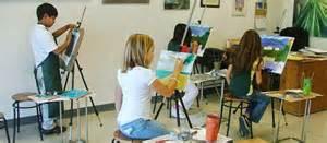 Painting Classes Learning Ielts Toefl Essay Follow