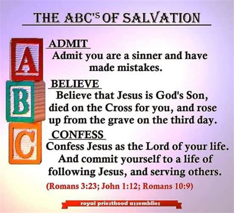 printable abc s of salvation the abc s of salvation bible scriptures pinterest