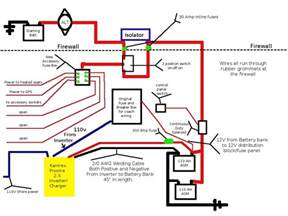 shasta wiring diagram get free image about wiring diagram