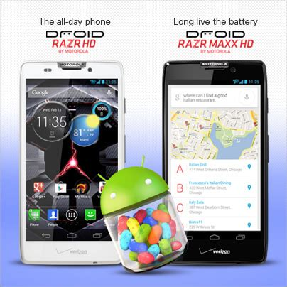 Jelly Motorola Razr Maxx by Jelly Bean Features For Droid Razr Maxx