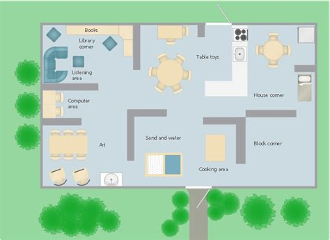 creative classroom floor plan  contained single room