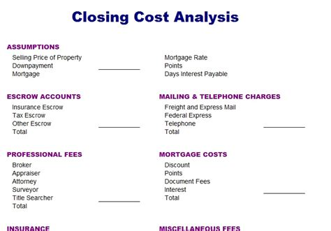 Business Cost Analysis Template business closing analysis sheet template free layout
