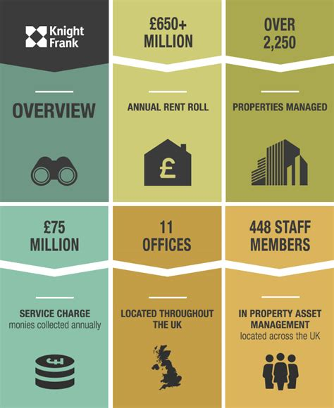Asset Search Uk Property Assets Images