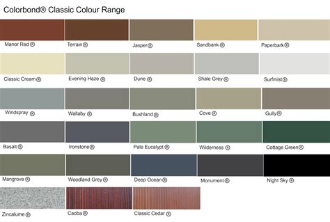 classic colors timber look garage doors in sydney a1 automate