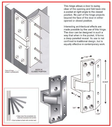 soss hinges 218 template soss hinges are strong safe and