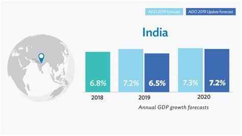 indian economy  grow   fy   fy