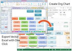 org templates create organizational charts in excel