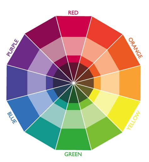 monochromatic color wheel color schemes digital design animation nhs