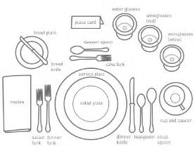 Proper Table Setting For Formal Dinner - reggie darling please eat your dessert with the proper spoon and fork