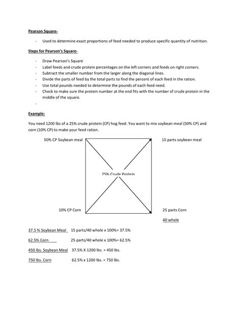 Pearson Square Worksheet by Pearson Square Worksheet Calleveryonedaveday