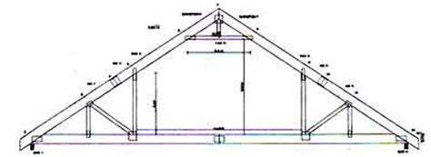 Attic Truss Room Size by Basic Garage Framing Attic Trusses For Garages By Behm