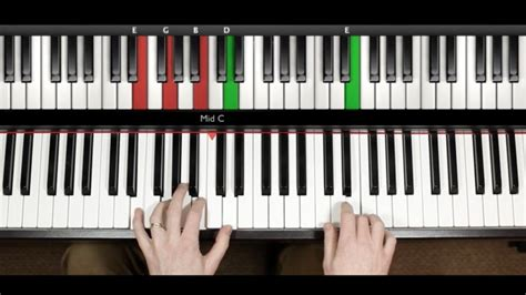 best keyboard to learn piano pianoforall new way to learn piano keyboard